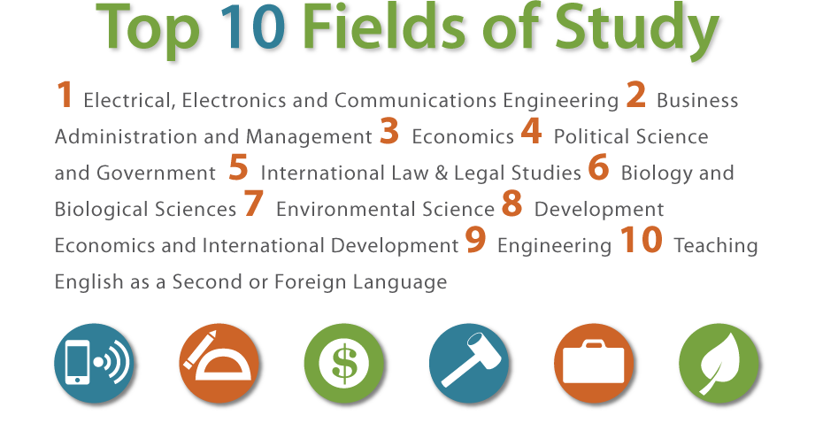 MEXT Scholarship Field of Study and Research Program Plan ...